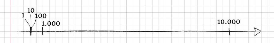 escala_logarítmica