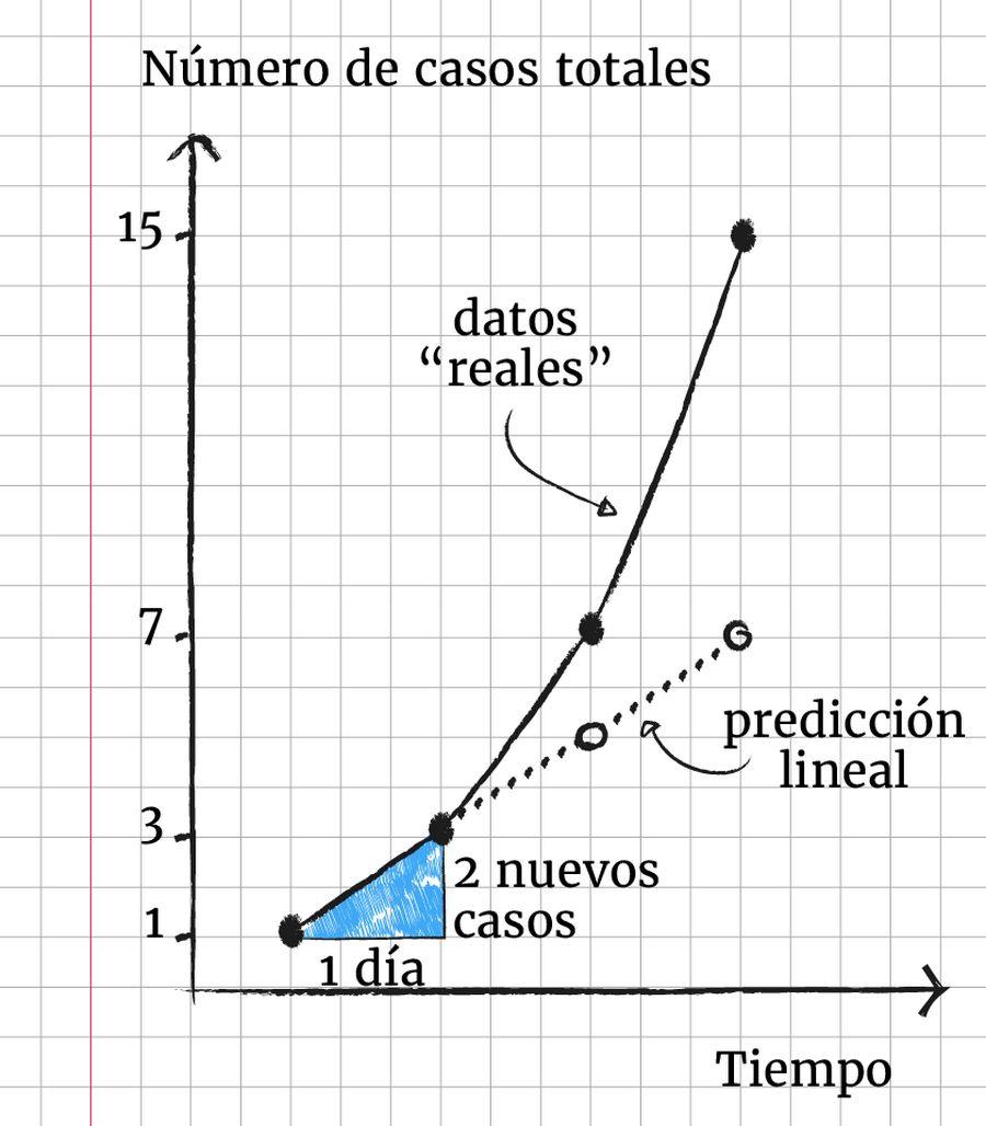 casos_totales_Argentina